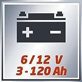 Einhell Batterie Ladegerä... Ansicht