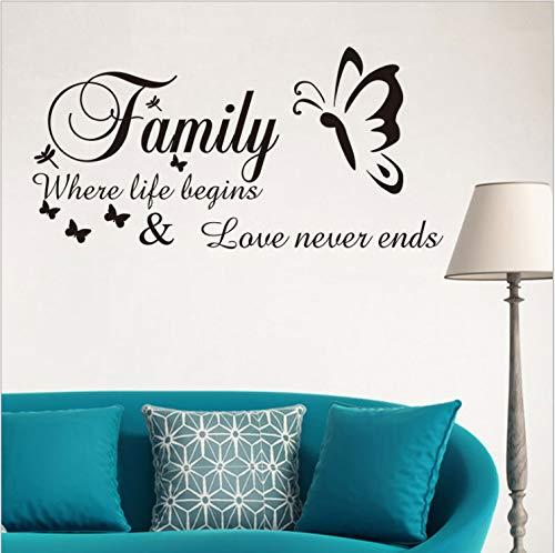Kreatives, englischsprachiges Wohnzimmer mit dekorativer Skulptur PVC Wandsticker