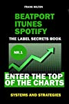 All shared Informations in this eBook are based on Secrets that we received from Label A&R's, own Tests and ways that showed how to grow fast in todays Music Market. IMPORTANT: Nothing inside this eBook is ilegally! Its all just possible ways to ...