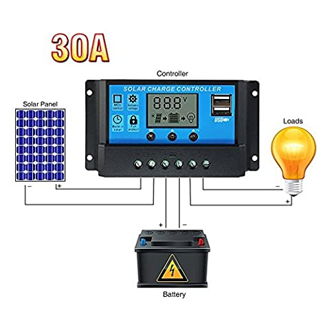 Intelligent LCD 30A 12 / 24V 360W / 720W PWM Solar Panel Regulator Adapter Charge Controller Micro USB Output 5V 2A for Street Anti-lightning System, Environment Monitor, Garden Auto System, Battery Charging Wifi Hotspot