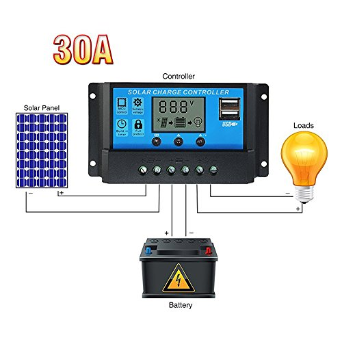 Solor Controller 12V/24V10A/20A/30A mit USB 5V Handy Ladekabel Mund LCD Display LCD Bildschirm, Blau Farbe 250-watt-solar-panel-30