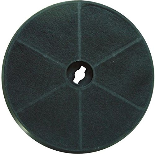 Carbonfilter / Kohlefilter AKPO 650 - für Dunstabzugshaube WK-6, WK-7, WK-9