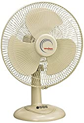 Khaitan Onyx 400mm 55-Watt Hi-Speed Table Fan