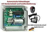 JOSTechnik Automatische Klappensteller JT-HK mit Funkfernbedienung - Direkt vom Hersteller!