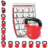 POWRX Kettlebell 4-30 kg | Kugelhantel Neopren (20 kg)