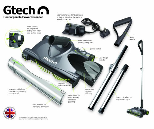 Gtech SW20 Cordless Premium Power Sweeper