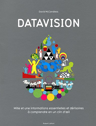 Datavision par David MCCANDLESS