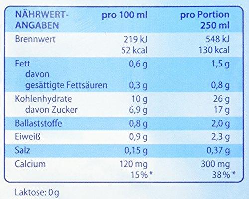 Kölln Smelk Haferdrink Schokolade – 8 x 1l - 3