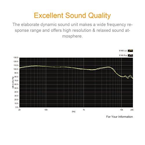 Doosl® In Ear Kopfhörer Hi-Fi Musik Kopfhörer mit 3,5 mm Stecker 16Ω Niedrige Impedanz und 108dB Hohe Empfindlichkeit -Silber - 5