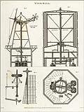 Posterlounge Alu Dibond 100 x 130 cm: Vertikale Windmühle von John Farey/Fotofinder.com