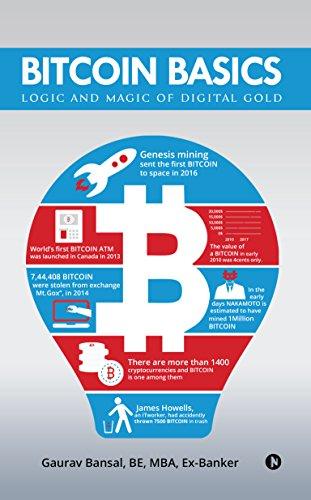 bitcoin basics logic and magic of digital gold understanding