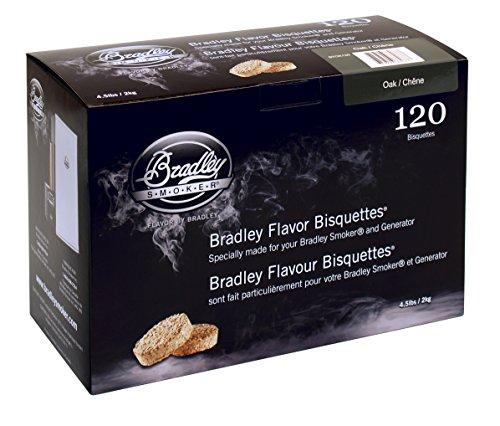 Bradley Smoker BTOK120