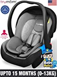 Carseat For Babies Review and Comparison
