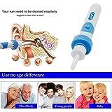 Ohrenreiniger Ear Wax Cleaner Ohrwachsentferner Ohrenschmalz Entferner Ohrwachs Entfernungs Ohr Schmalz Reiniger mit 2 entfernbaren Silikon Aufsätzen für ,Babies,Jugendliche Erwachsene