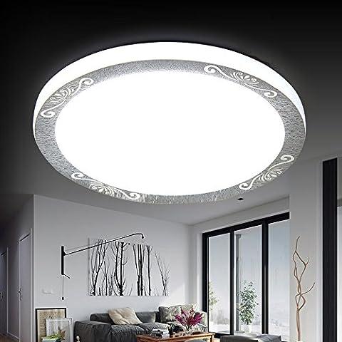 FYios LED-Deckenleuchten , Beleuchtung für Badezimmer, Küche, Flur, Büro, Korridor,
