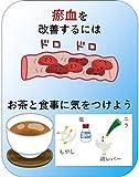 oketuwokaizennsurunihaotyatosyokujinikiwotukeyou sawarakunotaisitukaizennsirizu (Japanese Edition)