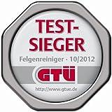 P21S Felgen-Reiniger POWER GEL, 500 ml (#1250) - 11