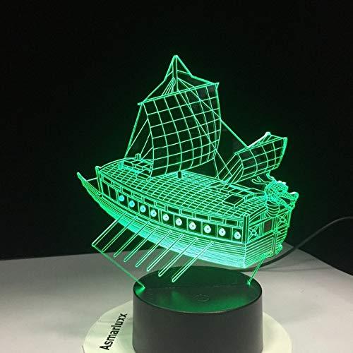 ᐅᐅ Altes Segelboot Led Lampen Test Vergleich Oct