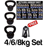 FXR 4, 6, 8KG KETTLEBELLS STRENGTH TRAINING HOME GYM FITNESS KETTLEBELL SET