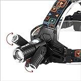 Die besten Wiederaufladbare Headlamps - OOFAY Headlamp@ Superheller LED Stirnlampe Kopflampe Wiederaufladbar Mehrwinkel-Rotation Bewertungen