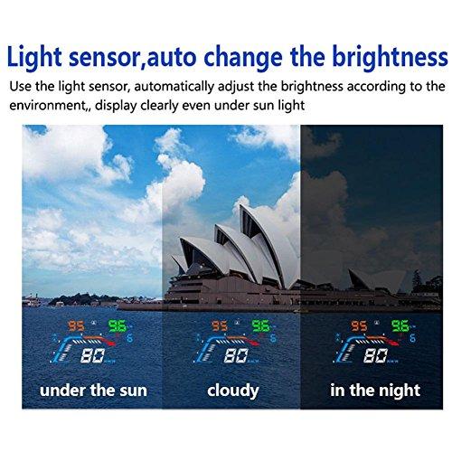 Preisvergleich Produktbild Auto Universal OBD Head Up Display Schnittstelle Geschwindigkeit Warnung Alarmsystem