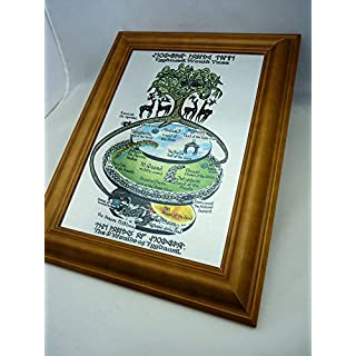 Yggdrasil World Tree Map Wall Art - Design Print on Brushed Gold Metal with Teak Wood Surround Frame