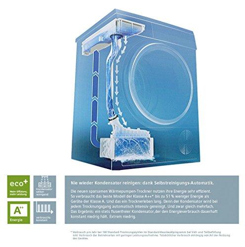 Siemens iQ800 WT47Y701 iSensoric Premium-Wärmepumpentrockner / A++ / 8 kg / Weiß / Selbstreinigender Kondensator / SoftDry-Trommelsystem / TFT-Display - 9