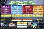 CalcioCampionato Europeo di calcio 2012-Parete tabelle Version 2Dimensione (cm), ca. 91,5X 61Poster + accessori