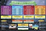 Empire poster de football championnat d'europe de football 2012 wandtabelle-version 2 petites poster...