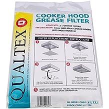 Qualtex–Filtro de grasa para campana extractora/extractor (2unidades)