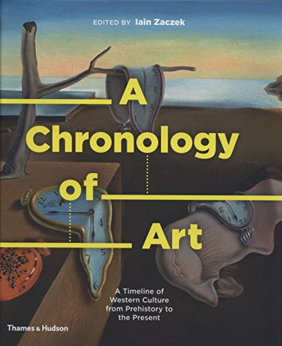 A Chronology of Art: A Timeline of Western Culture from Prehistory to the Present