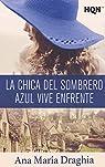 La chica del sombrero azul vive enfrente par María Draghia