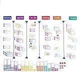 Kanban Board oder Scrum Board Set für Agiles Scrum Kanban - Magnetische Haftnotizen für Whiteboard - für Agiles Projekt Management