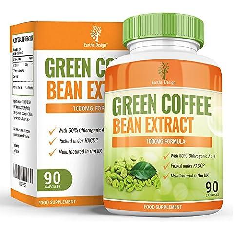 Estratto di grani di caffè verde, dose extra forte equivalente