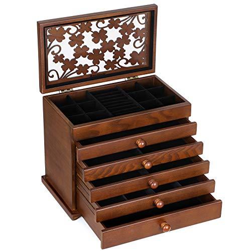 Jewelery Box Guide Comparative And Advisory Zone Led