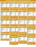 DDR Adventskalender mit Ost Spezialitäten - 4