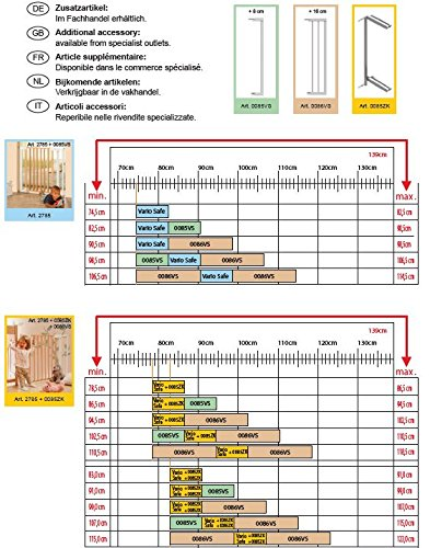 Geuther Schutzgitter Vario Safe - 12