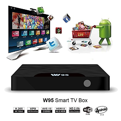 Android TV Box - VIDEN W2 Newest Android 7.1 Smart TV Boxsets, Amlogic S905W Quad-Core, 2GB RAM & 16GB ROM, 4K Ultra HD, Support Video Encoder for H.264, WIFI Media Player
