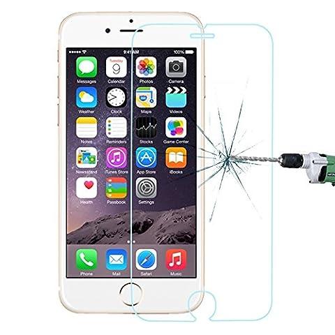 Film vitre de protection écran iPhone 6 PLUS / 6S