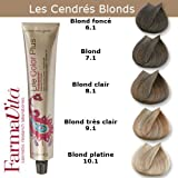 Coloration cheveux FarmaVita - Tons Cendrés Blonds Blond cendré 7.1