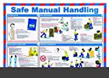 St John Ambulance A2 Poster Safe Manual Handling