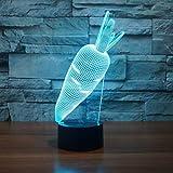 orangeww Heulender Wolf 3d Nachtlicht/kreative elektrische Lampe der Illusions-3d / usb-Noten-Schreibtischlampe Kind/Kaninchen-Karotte/Note 7 Farben