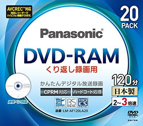 Panasonic...