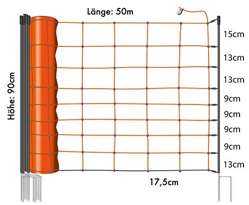 *Eider Primus Schafnetz in 90cm / 108 cm ( 1 Spitz und 2 Spitz ) 50 m lang – Agilitynetz in Top Qualität (90 cm 2 Spitz)*