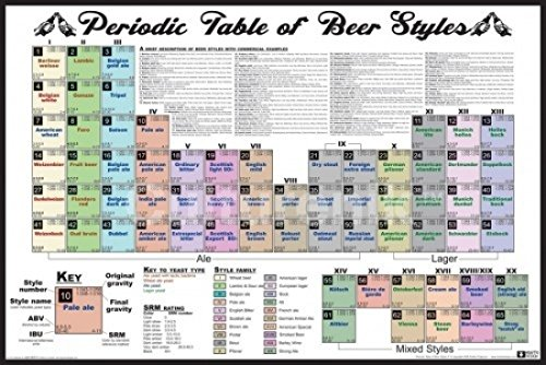 PERIODIC TABLE BEER STYLES Poster Drucken (91,44 x 60,96 cm)