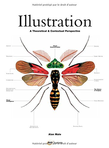 Illustration: A Theoretical And Contextual Perspective