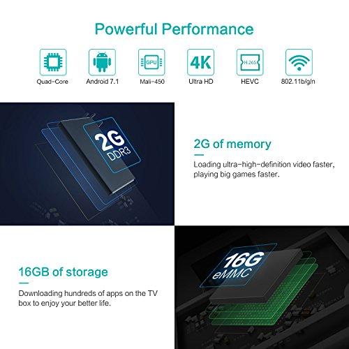 Bqeel AX9 Max Android 7.1 TV Box Quad Core A53 2GB / 16GB EMMC con Procesador 64 Bits 2.4G WIFI/ H.265 DLNA /4K Smart TV Box
