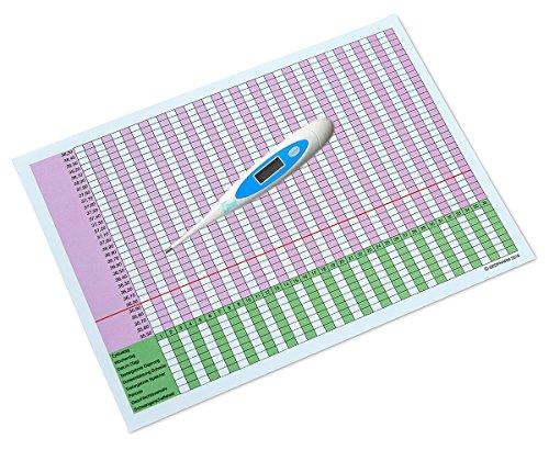Digitales Basalthermometer zur Zykluskontrolle mit 5 Zykluskalendern