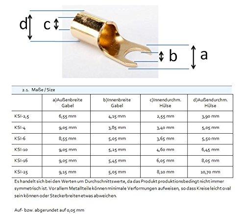 Sinuslive-KSI-Gabelkabelschuhe-25-25mm