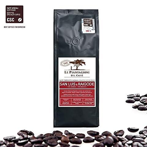 Estate Coffee | El Salvador and Indian Coffee Beans | 75% Arabica San Luis | 25% Robusta Raigode |500g